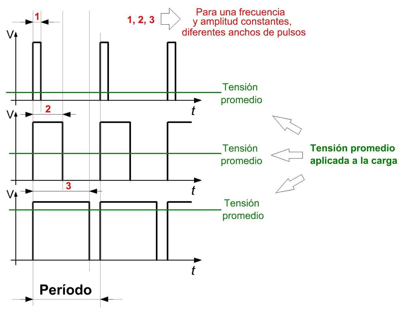 Circuito Optoacoplador : Irfz44n: el mos fet de batalla para pwm neoteo