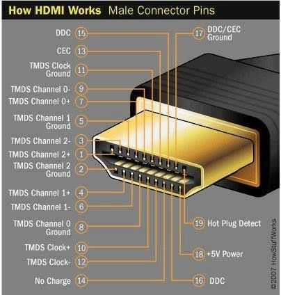 hdmi Male Usb Wiring Diagram on male usb plug, male usb cable, male usb connector, male usb voltage, male usb dimensions,