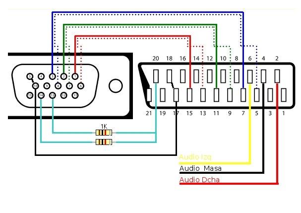 Construye Tu Cable Dvi A Hdmi Diy Neoteo