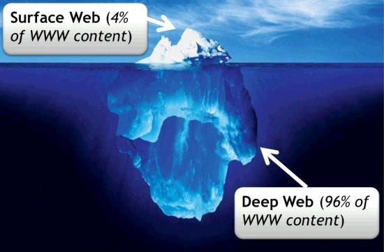 La relación contenido/publicidad (Información actualizada el 2 de diciembre de 2011)