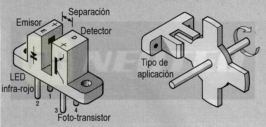 Clásico Optoacoplador
