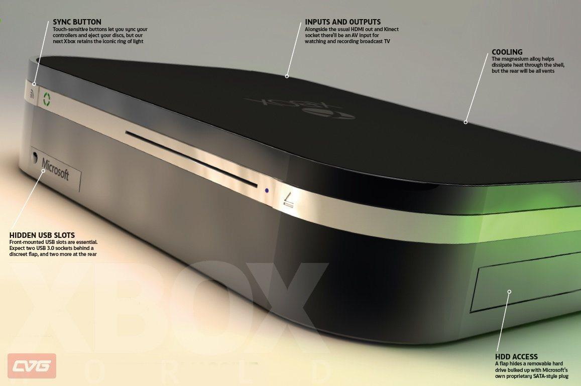 """Más datos sobre la Xbox 720 """"Durango"""""""