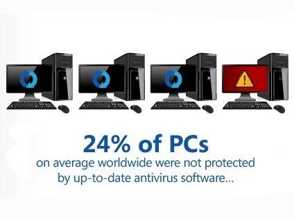 Microsoft: El 24 por ciento de los ordenadores no está protegido
