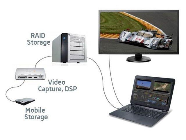 Thunderbolt 2: Intel anuncia su nueva interfaz