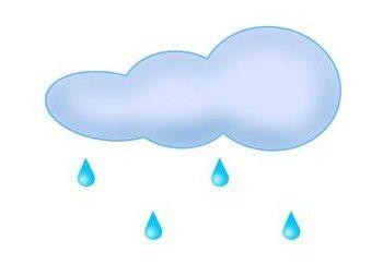 Resultado de imagen de claro como el agua de lluvia