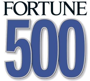 Las empresas más grandes del mundo (Fortune)
