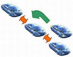 Proyecto Sartre: Convoy de coches autónomos en la carretera