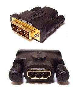 Construye tu cable DVI a HDMI (DIY)