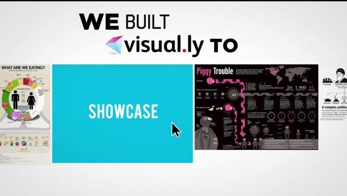 Visual.ly: Base de datos de infografías