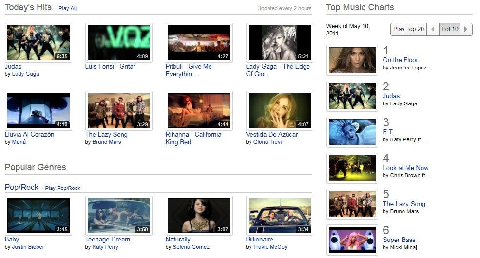 Las 100 canciones más populares de YouTube