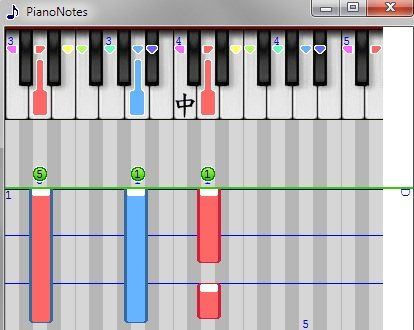 PianoCheater: Aprende a tocar piano