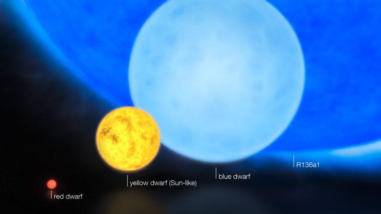 Estrellas según tamaño