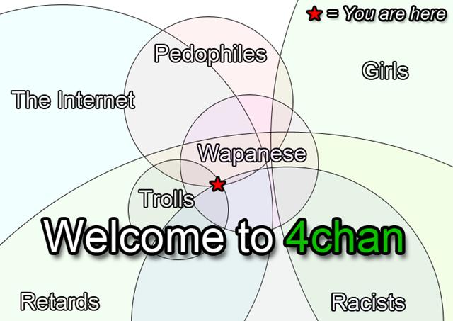 También hay otra mirada sobre 4chan