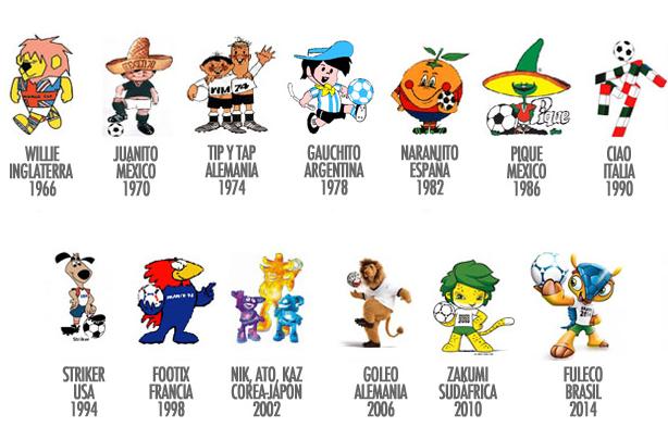 Las Mascotas De Los Mundiales De Futbol Neoteo