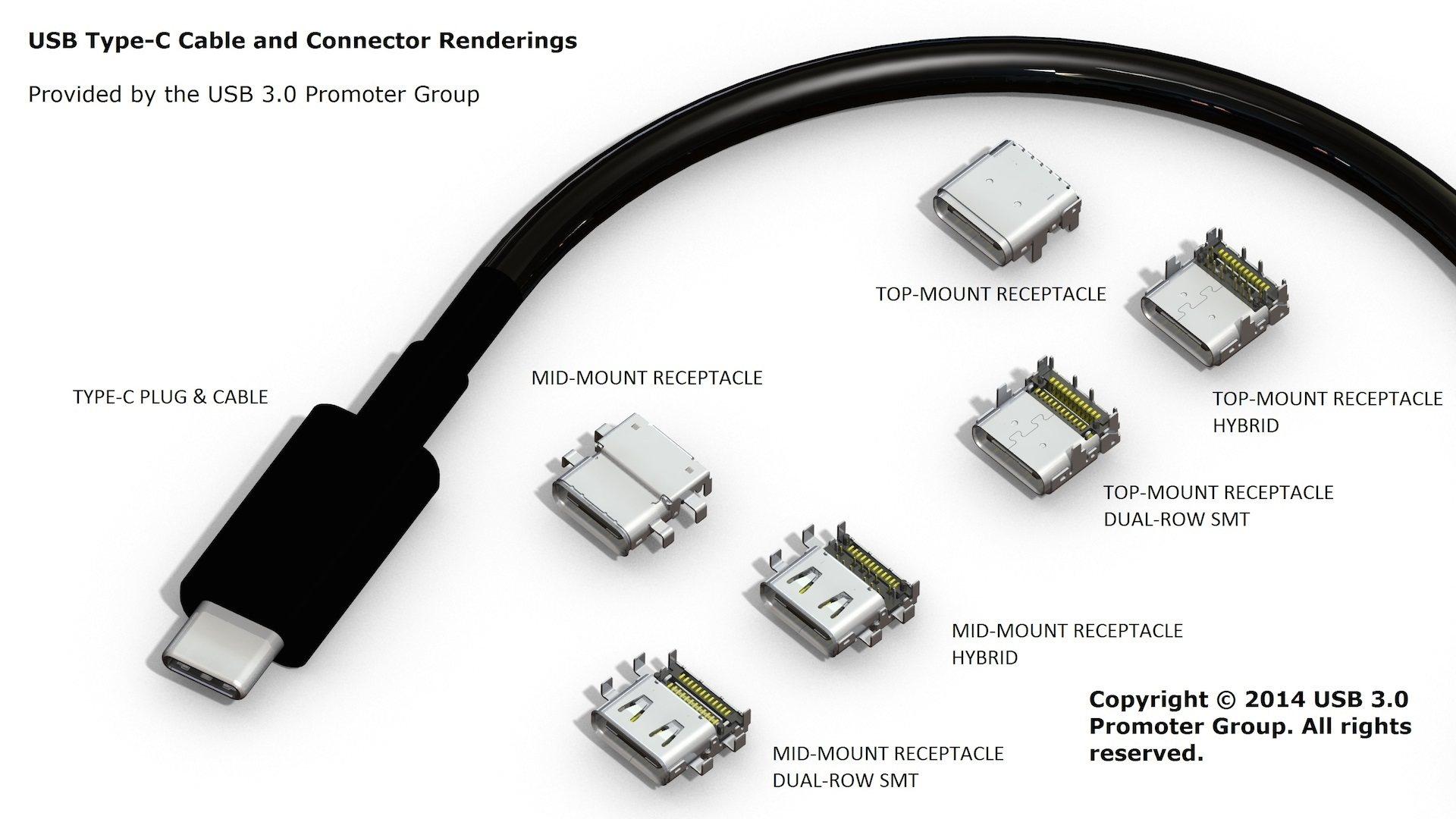USB reversible