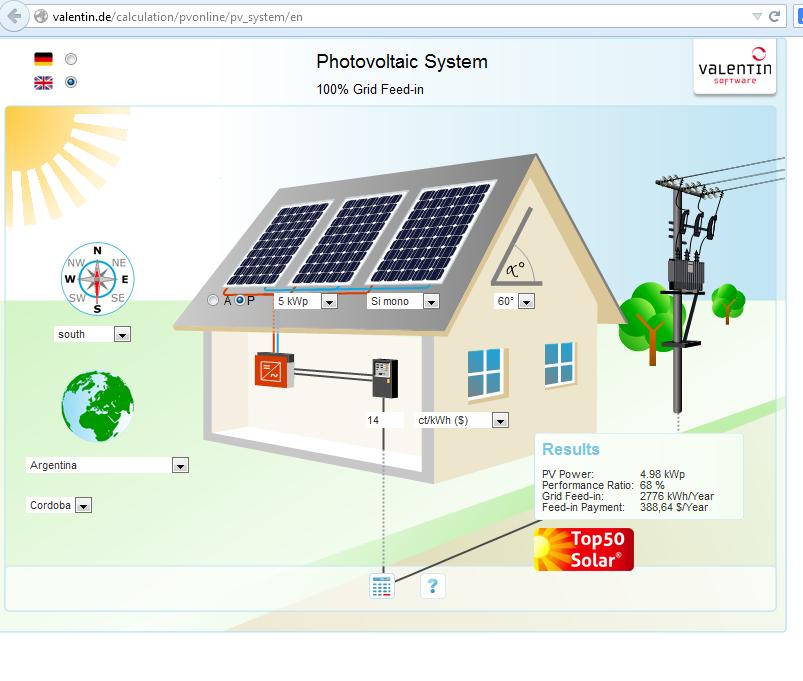 Herramientas Para La Energ 237 A Solar Neoteo