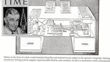 El concepto de hipertexto fue creado por el estadounidense Vannevar Bush. Vannevar inventa el Memex