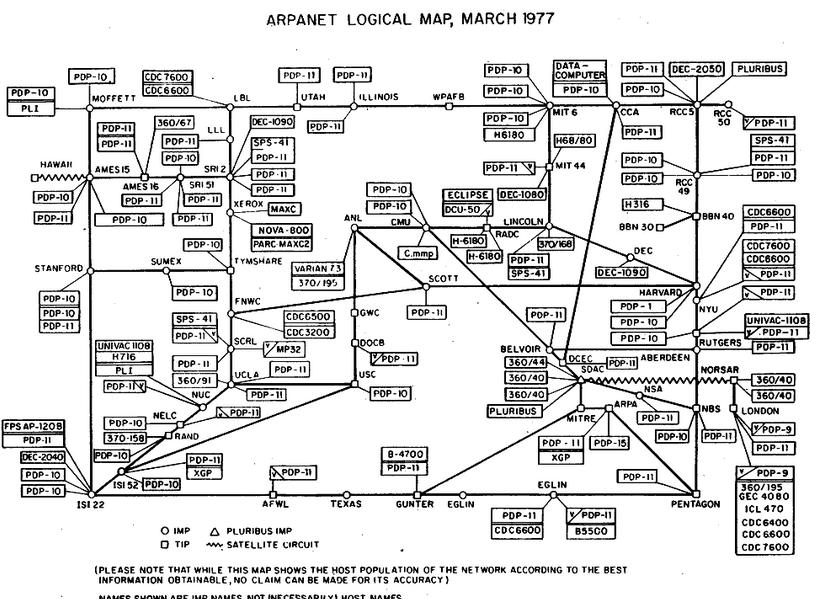 En este artículo de los mejores desarrolladores hablaremos de ARPANET (Advanced Research Projects Agency Network)