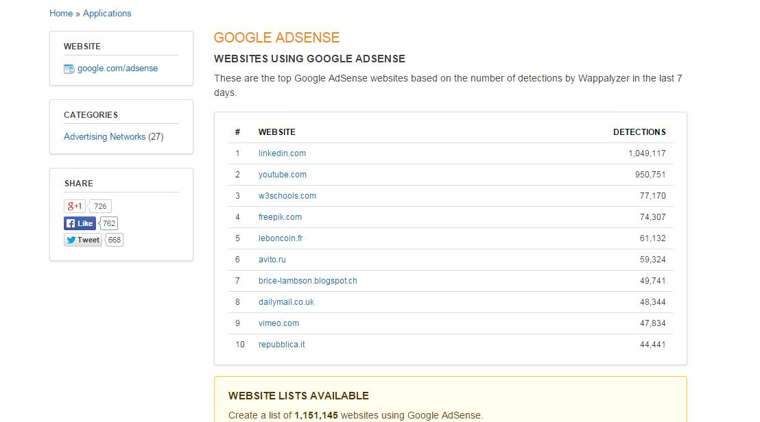 """Al pinchar en cada servicio por ejemplo en """"Google Adsense"""", obtendrás la información de todas las páginas que usan el servicio (o tecnología)"""