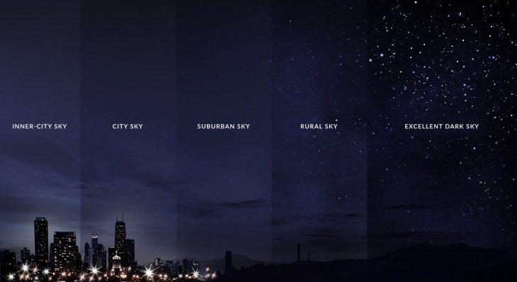 Contaminación lumínica en la ciudad