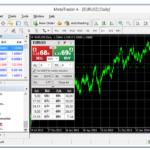 Meta Trader 4 es una de las principales plataformas de operaciones de cambio que se encuentra disponible para sistemas operativos Windows, Mac OS X, Linux y dispositivos Android e iOS.