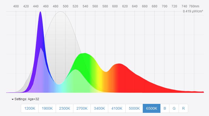Programas que cambian el brillo y la temperatura de la for Fondo de pantalla que cambia segun la hora del dia