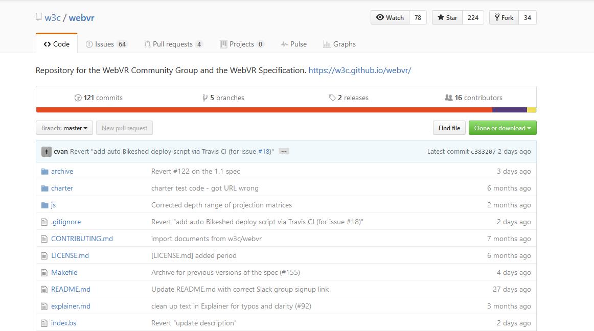 Con el respaldo de W3C