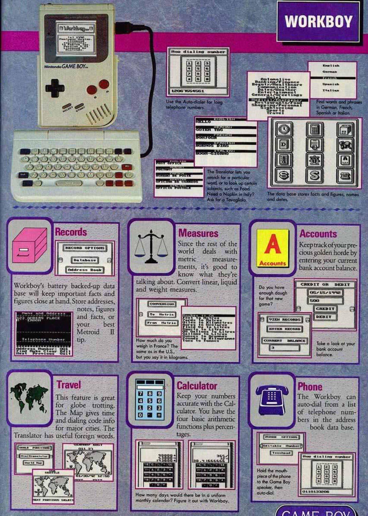 WorkBoy WorkBoy: El accesorio perdido de Game Boy que lo hubiese convertido en un PDA