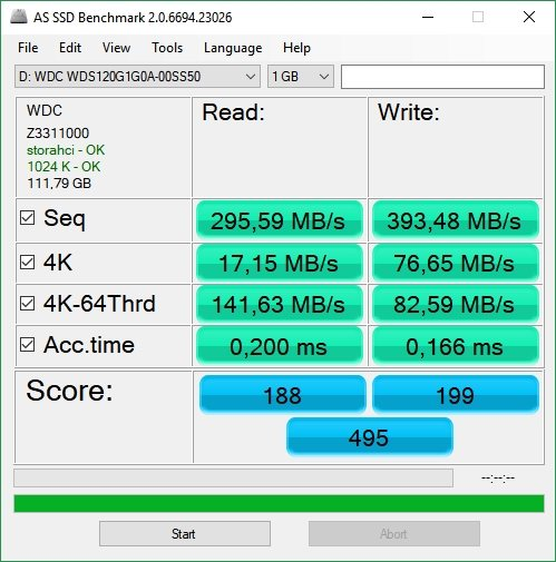 benchmark para discos ssd