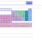 Con tabla periódica de los elementos