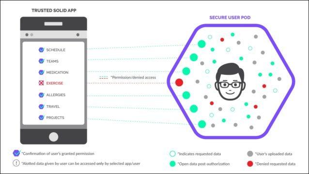 herramienta de privacidad
