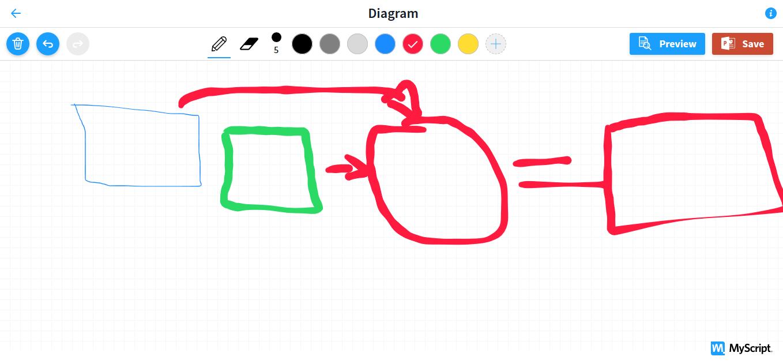 Dibujas con el cursor del ratón