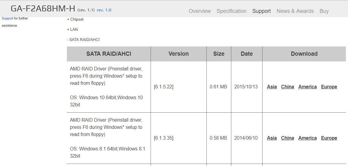configurar dos SSD en RAID 0