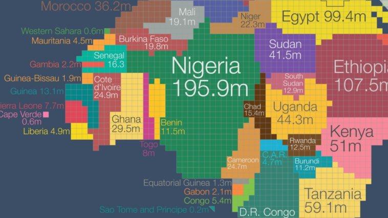países según su población