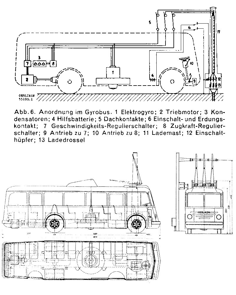 Gyrobus