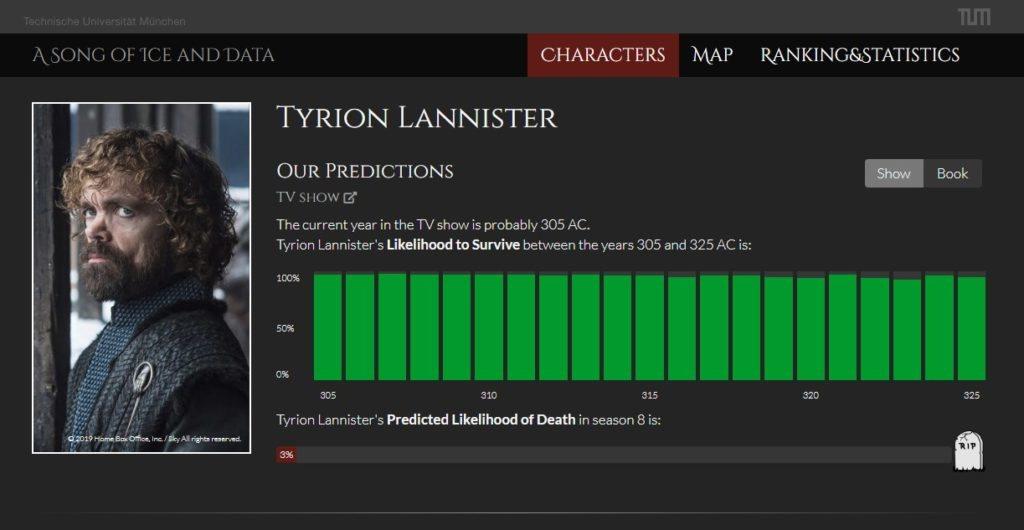Tyrion está a salvo. Bien.