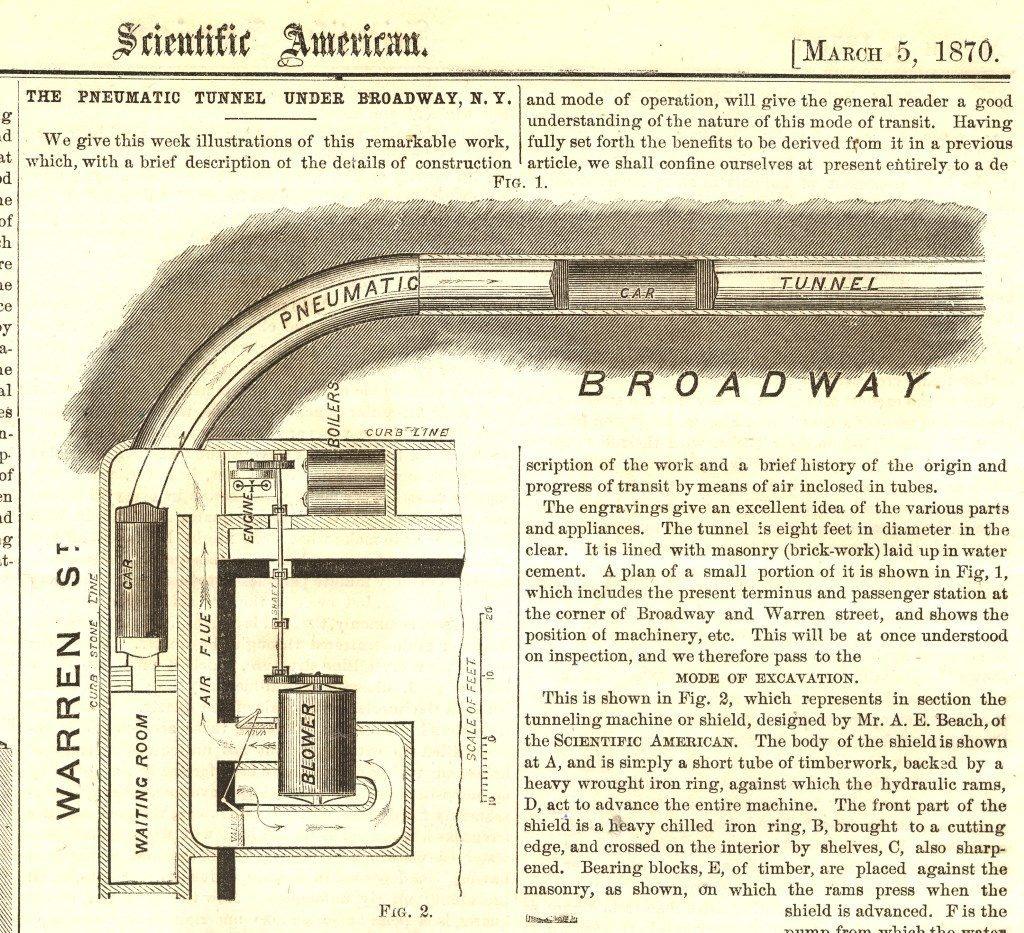 Uno de los primeros diagramas, publicado en el Scientific American
