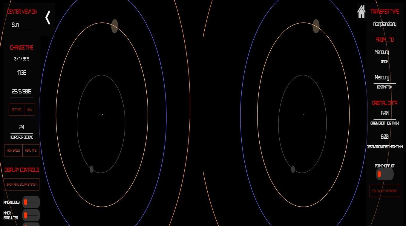 simulador planetario