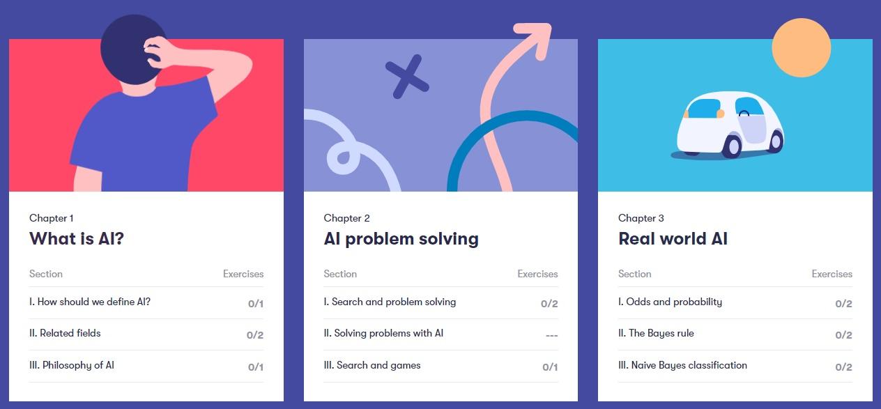 Elementos de la IA