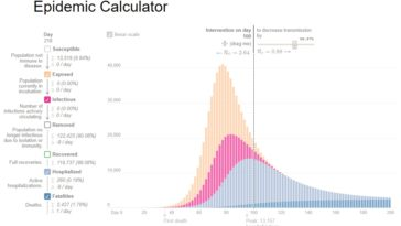 Calculadora epidémica