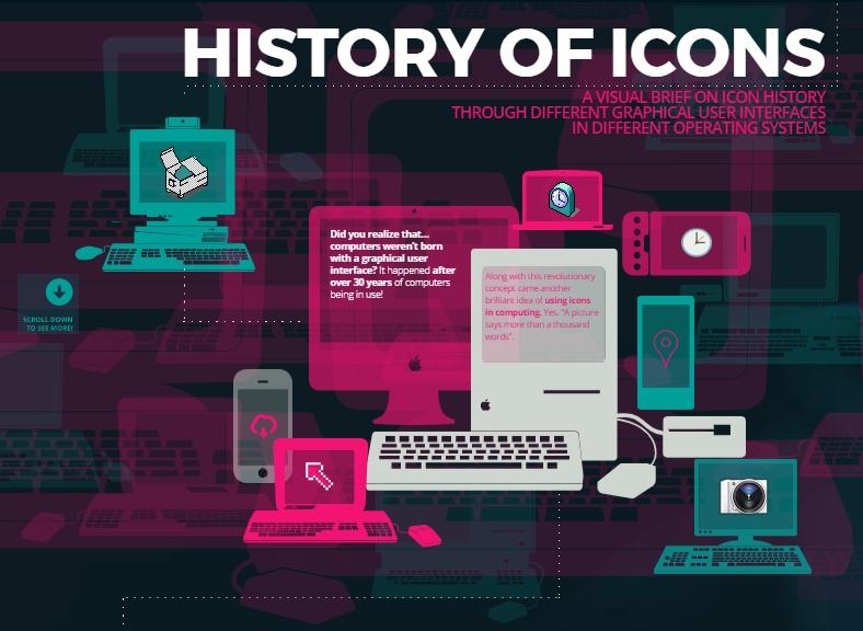 La historia de los iconos