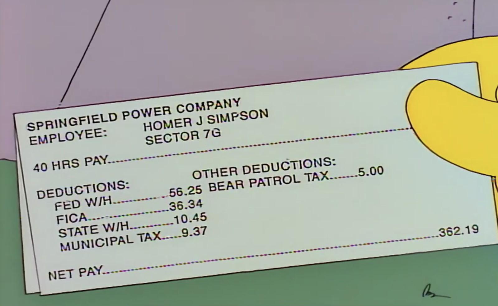 Los Simpsons estilo de vida