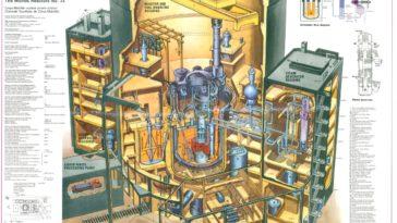 Características de Reactores Nucleares