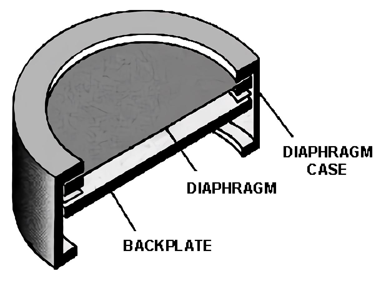 Cómo funciona un micrófono de condensador