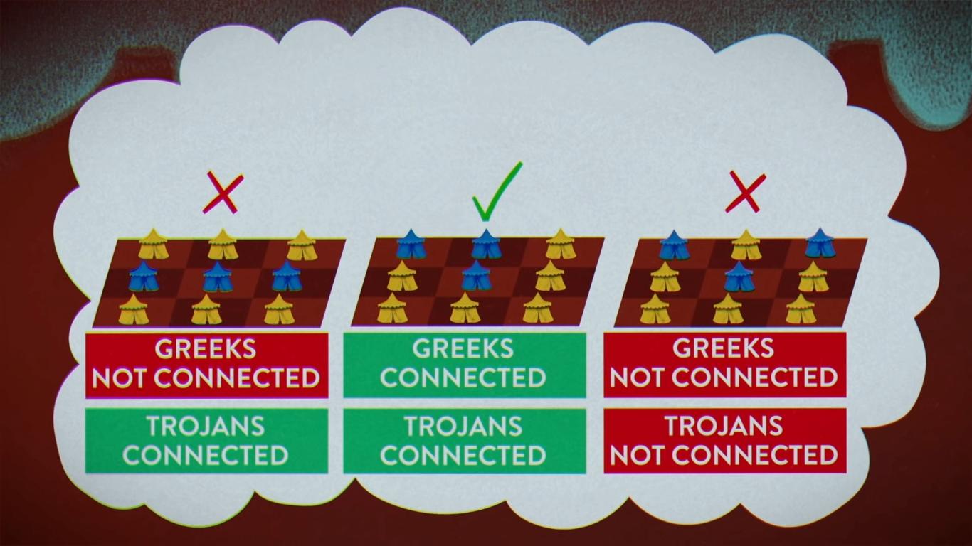 El acertijo de los Troyanos