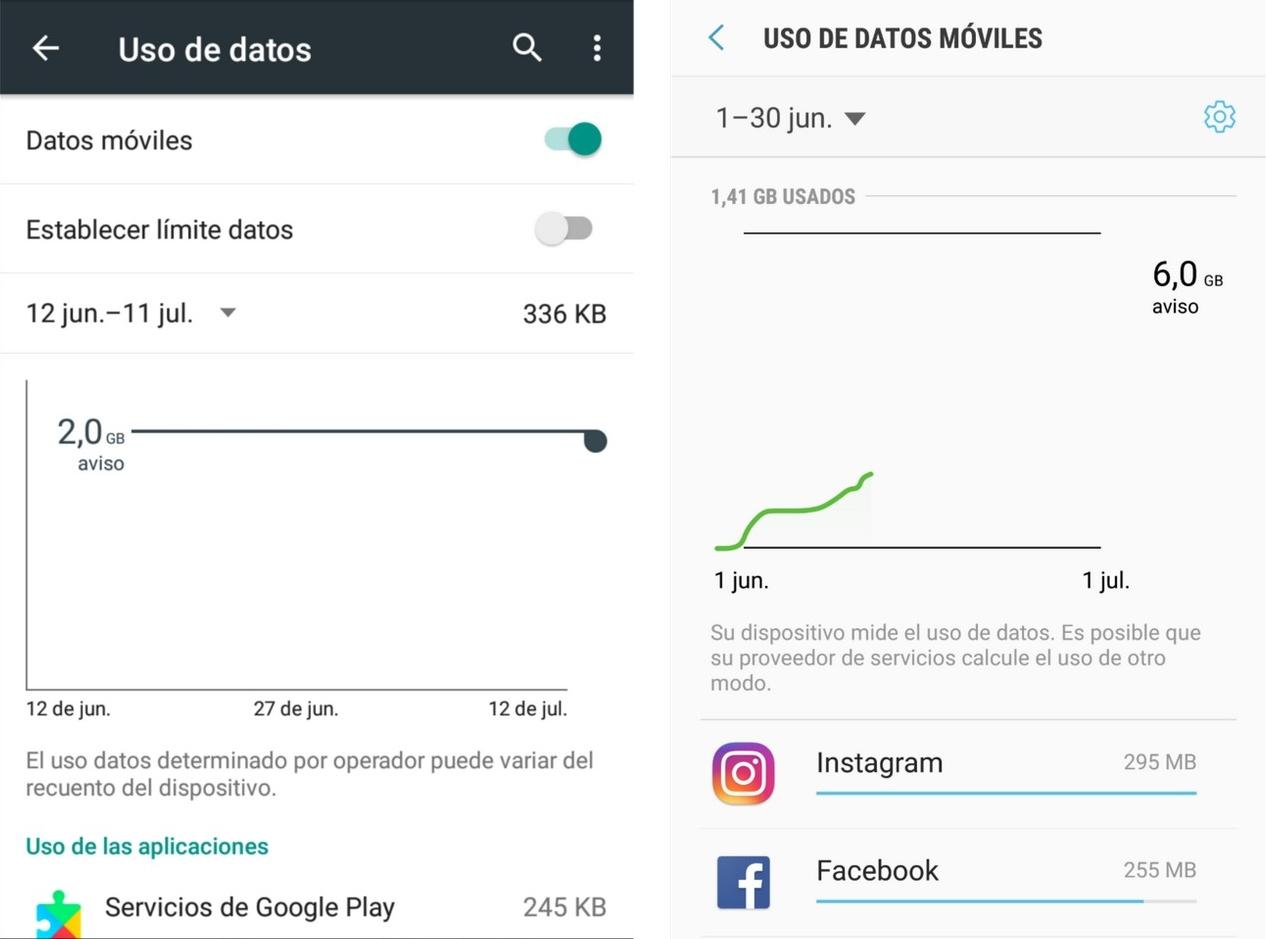 Reducir el consumo de datos móviles
