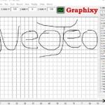 parametros graficos