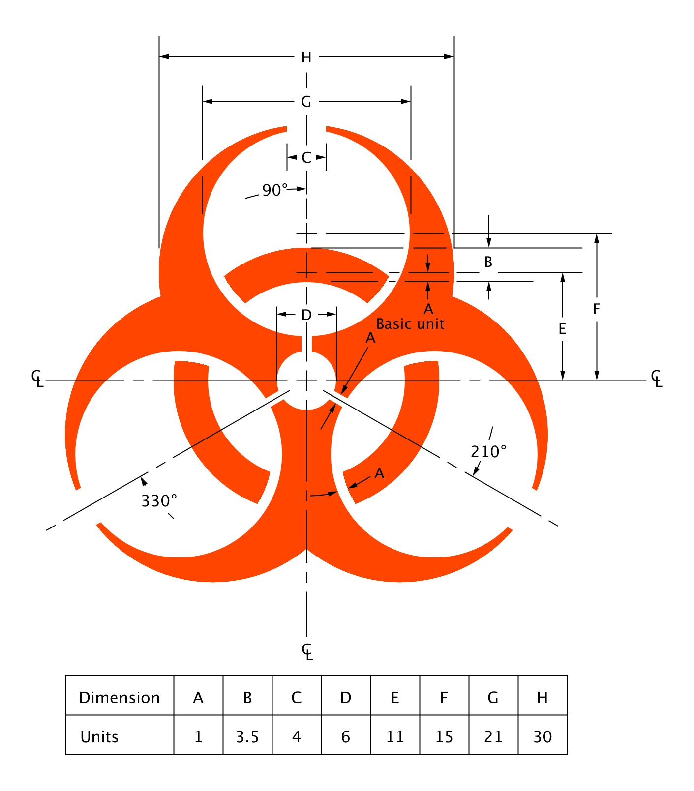 símbolo biohazard